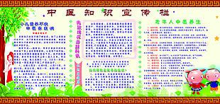 中医药宣传栏图片展板