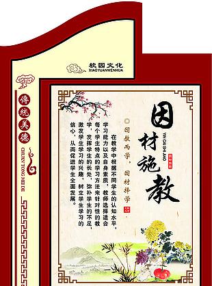 校园文化传统美德因材施教名句展板图片
