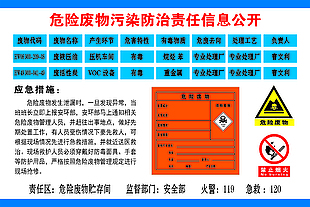 危险废物污染防治责任信息 公开栏