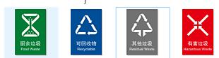 垃圾分類最新國標文件