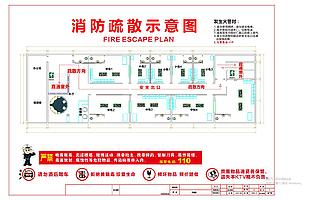 安全疏散圖