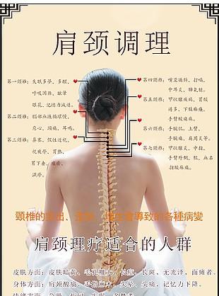 中醫養生頸椎調理背部圖片