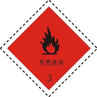 易燃液體標識
