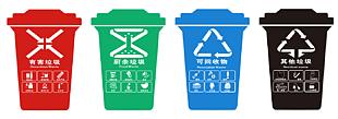 垃圾分類桶